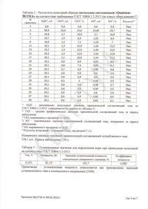 Протокол №27_6
